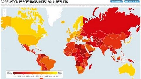 Les pays à forte croissance, font le nid de la corruption